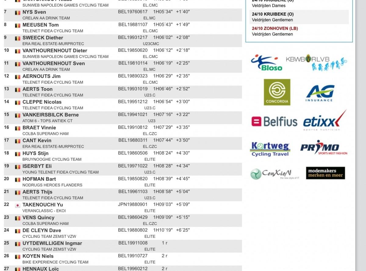 Poldercross Kruibeke NatA 2015-2016 ⑤
