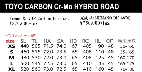 2014_TOYO CARBON Cr-Mo HYBRID ROADGeometry